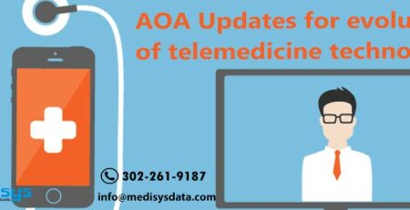 Evolution of telemedicine technology in optometry