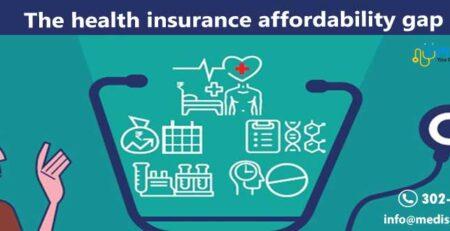 The health insurance affordability gap