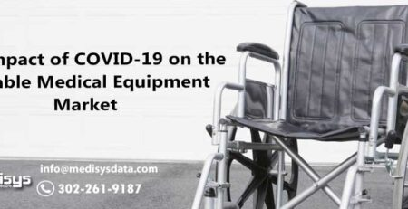 The Impact of COVID-19 on the Medical Equipment Market